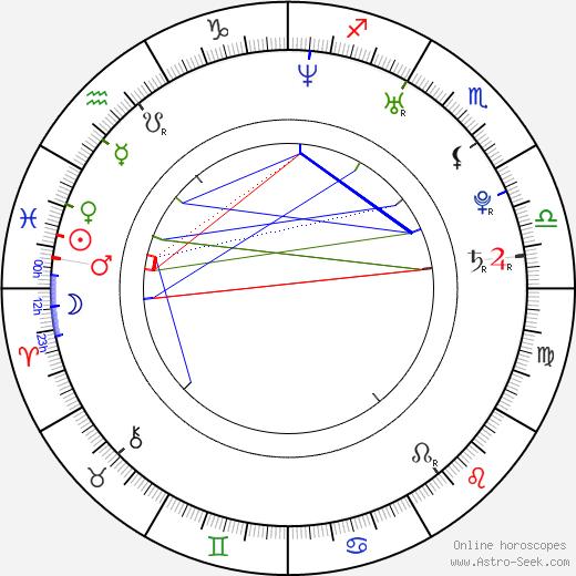 Aaron MacKenzie birth chart, Aaron MacKenzie astro natal horoscope, astrology