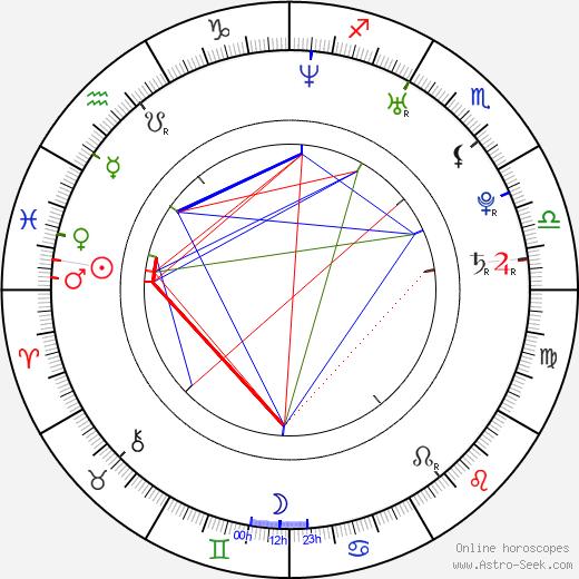 Àlex Pastor день рождения гороскоп, Àlex Pastor Натальная карта онлайн