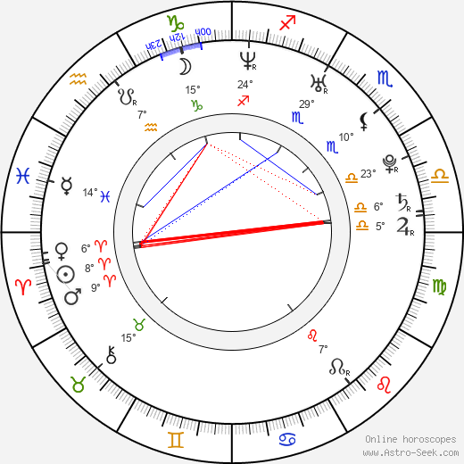 Alexander Fehling birth chart, biography, wikipedia 2019, 2020