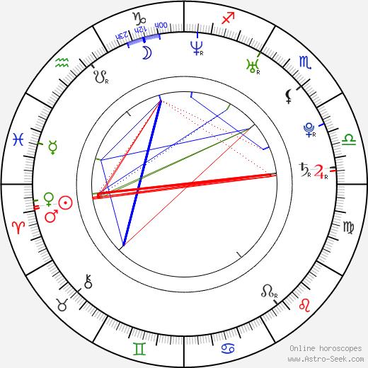 Alexander Fehling astro natal birth chart, Alexander Fehling horoscope, astrology