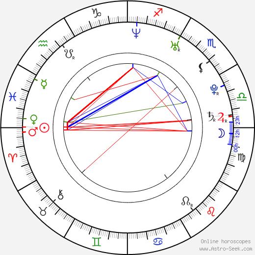 Alexandra Sokolova день рождения гороскоп, Alexandra Sokolova Натальная карта онлайн