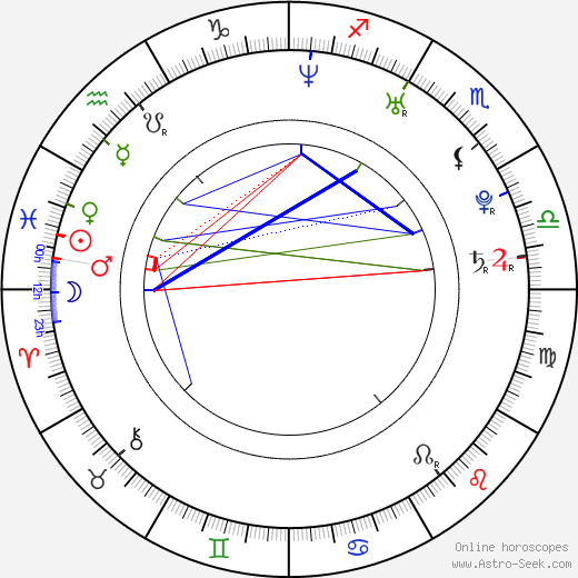 Andreas Wilson astro natal birth chart, Andreas Wilson horoscope, astrology