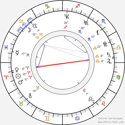 Austin Highsmith birth chart, biography, wikipedia 2020, 2021