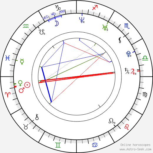 Brian Skala tema natale, oroscopo, Brian Skala oroscopi gratuiti, astrologia