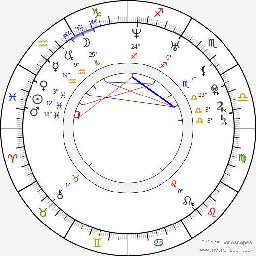 Bryce Dallas Howard birth chart, biography, wikipedia 2019, 2020