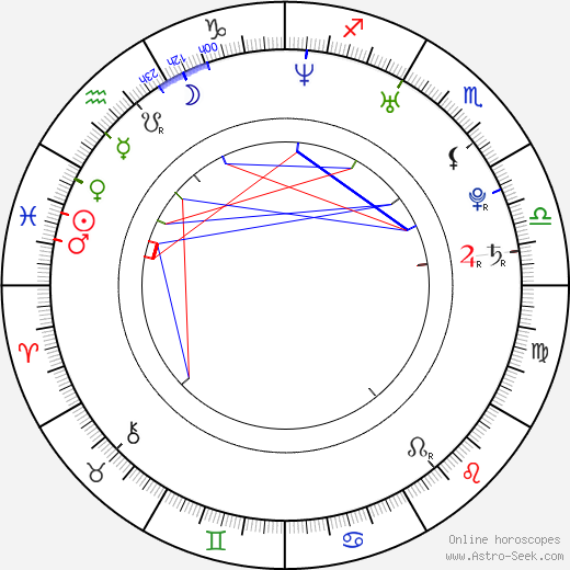 Bryce Dallas Howard astro natal birth chart, Bryce Dallas Howard horoscope, astrology