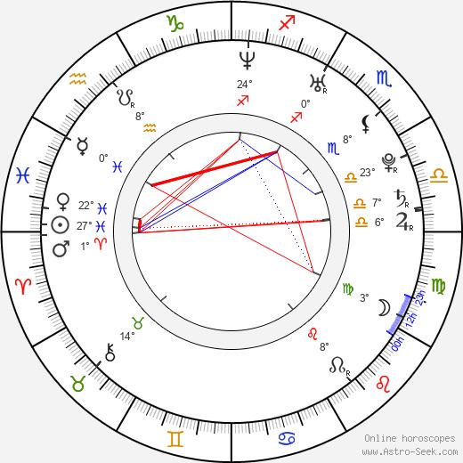 Chris Geere birth chart, biography, wikipedia 2019, 2020