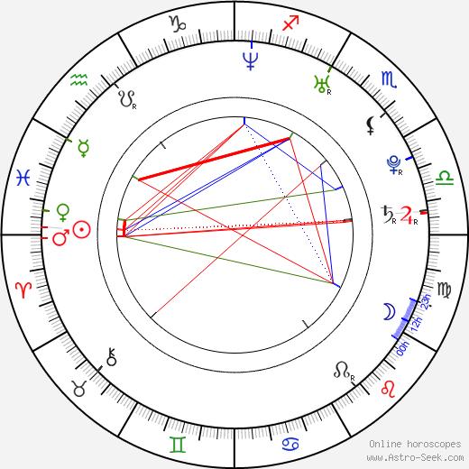 Chris Geere astro natal birth chart, Chris Geere horoscope, astrology