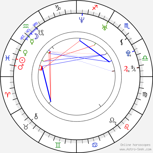 Damla Cercisoglu birth chart, Damla Cercisoglu astro natal horoscope, astrology