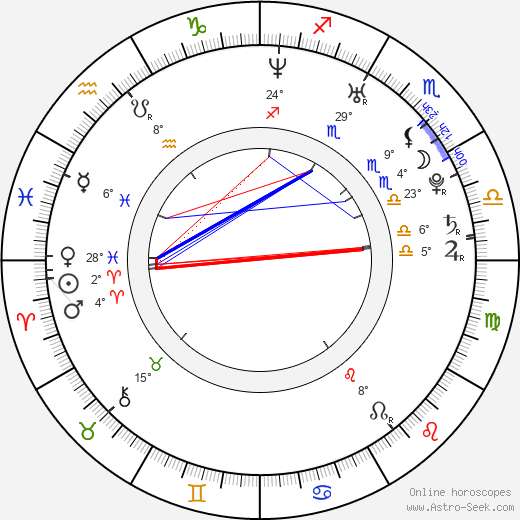 Dan Chupong birth chart, biography, wikipedia 2019, 2020