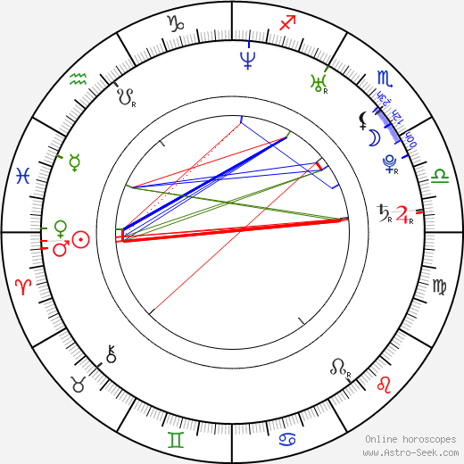 Dan Chupong astro natal birth chart, Dan Chupong horoscope, astrology