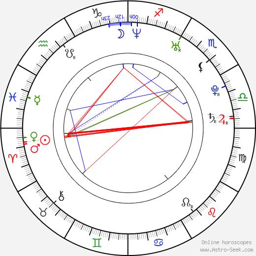 Gareth David-Lloyd tema natale, oroscopo, Gareth David-Lloyd oroscopi gratuiti, astrologia