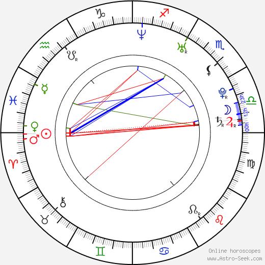 Honorine Bell tema natale, oroscopo, Honorine Bell oroscopi gratuiti, astrologia