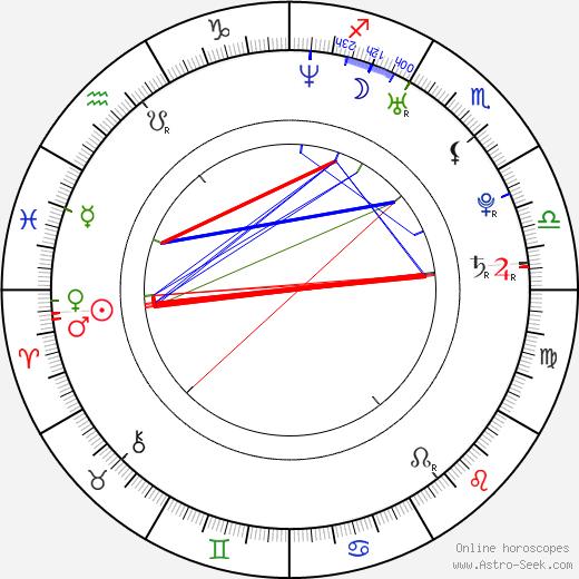 Jay Sean birth chart, Jay Sean astro natal horoscope, astrology