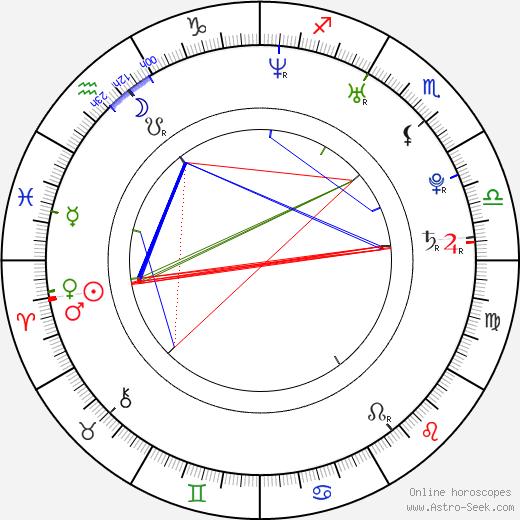 Jeong-eun Lim astro natal birth chart, Jeong-eun Lim horoscope, astrology