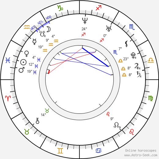 Joe Vercillo birth chart, biography, wikipedia 2020, 2021