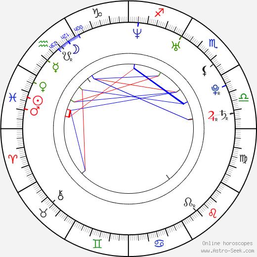 Joe Vercillo birth chart, Joe Vercillo astro natal horoscope, astrology