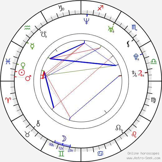 Katarina Srebotniková birth chart, Katarina Srebotniková astro natal horoscope, astrology