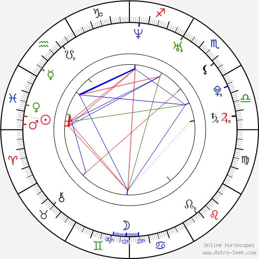 Kiruna Stamell tema natale, oroscopo, Kiruna Stamell oroscopi gratuiti, astrologia