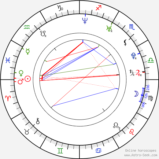 Kolo Touré birth chart, Kolo Touré astro natal horoscope, astrology