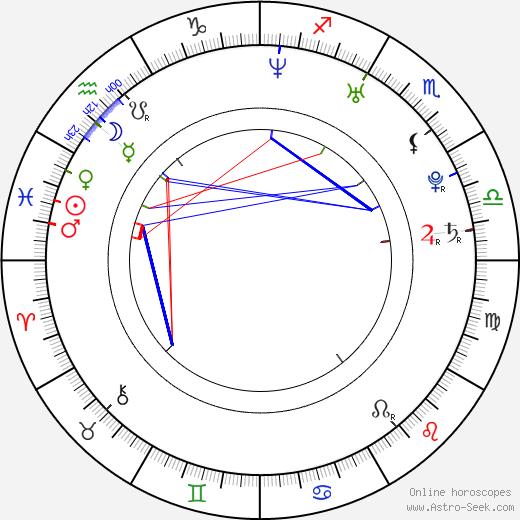 Laura Michelle Kelly astro natal birth chart, Laura Michelle Kelly horoscope, astrology