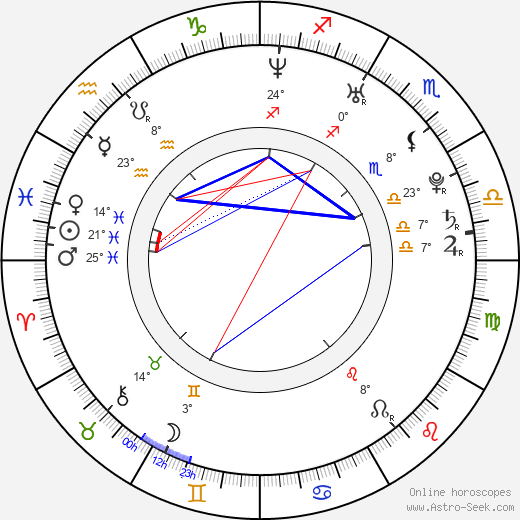 Letoya Luckett birth chart, biography, wikipedia 2019, 2020