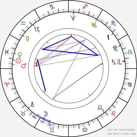 Letoya Luckett astro natal birth chart, Letoya Luckett horoscope, astrology