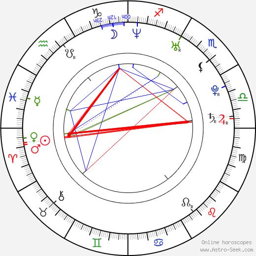 Lindsay Frimodt день рождения гороскоп, Lindsay Frimodt Натальная карта онлайн