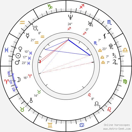 Lisa Jay birth chart, biography, wikipedia 2019, 2020