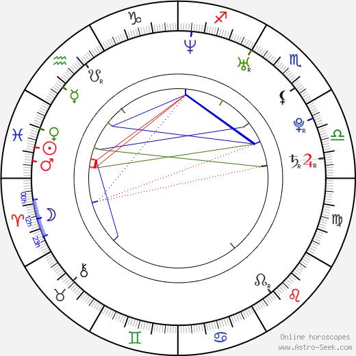 Lisa Jay astro natal birth chart, Lisa Jay horoscope, astrology