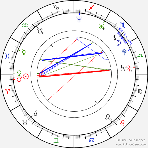 Luciana Carro astro natal birth chart, Luciana Carro horoscope, astrology