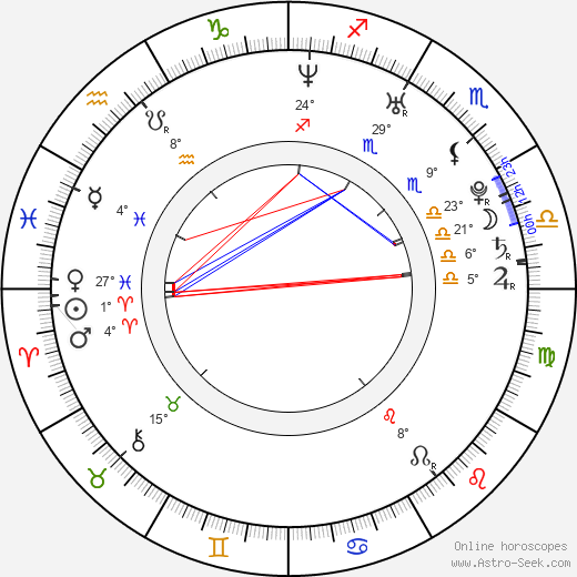 Martha Issová birth chart, biography, wikipedia 2019, 2020