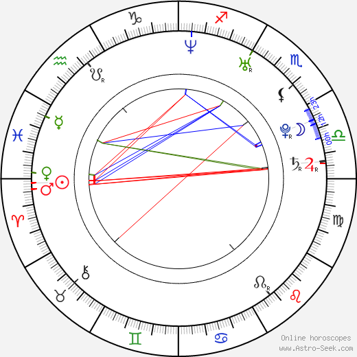 Martha Issová astro natal birth chart, Martha Issová horoscope, astrology