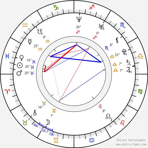 Michel Fernando Costa birth chart, biography, wikipedia 2020, 2021