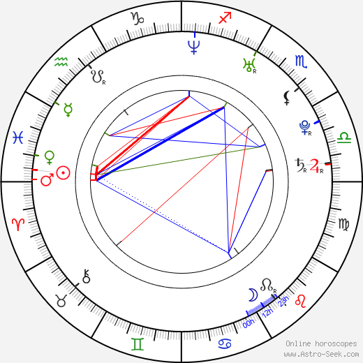 Min-seo Chae birth chart, Min-seo Chae astro natal horoscope, astrology