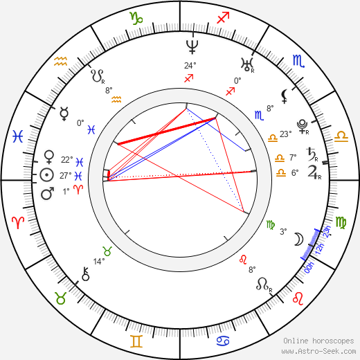 Mona Achache birth chart, biography, wikipedia 2019, 2020