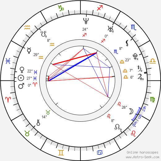 Na-ra Jang birth chart, biography, wikipedia 2019, 2020