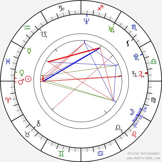 Na-ra Jang astro natal birth chart, Na-ra Jang horoscope, astrology