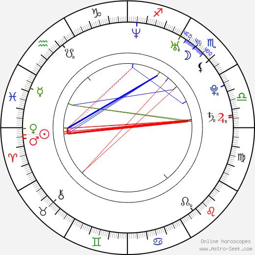 Neil Grayston tema natale, oroscopo, Neil Grayston oroscopi gratuiti, astrologia
