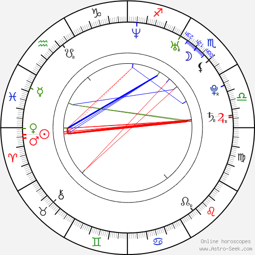 Philip Winchester astro natal birth chart, Philip Winchester horoscope, astrology
