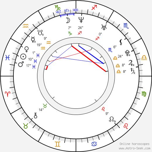 Robinson Stévenin birth chart, biography, wikipedia 2020, 2021