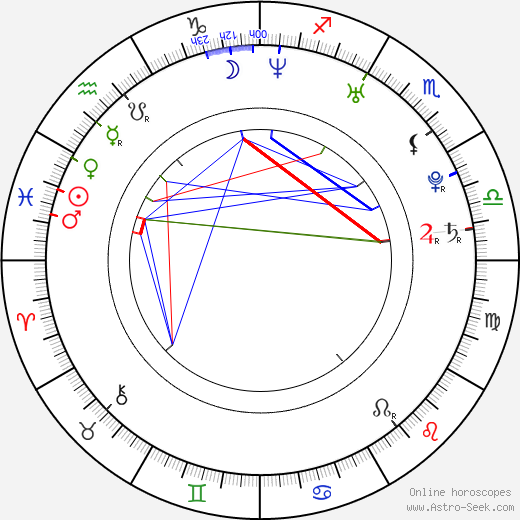 Robinson Stévenin birth chart, Robinson Stévenin astro natal horoscope, astrology