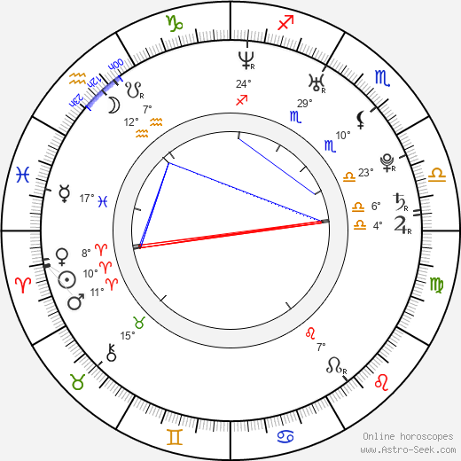 Ryan Bingham birth chart, biography, wikipedia 2018, 2019