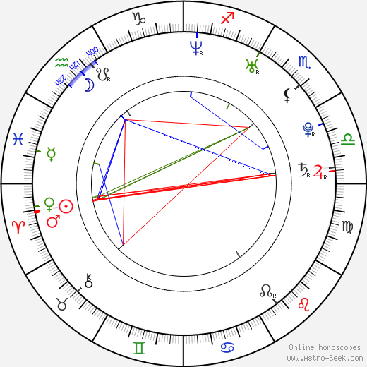 Ryan Bingham astro natal birth chart, Ryan Bingham horoscope, astrology