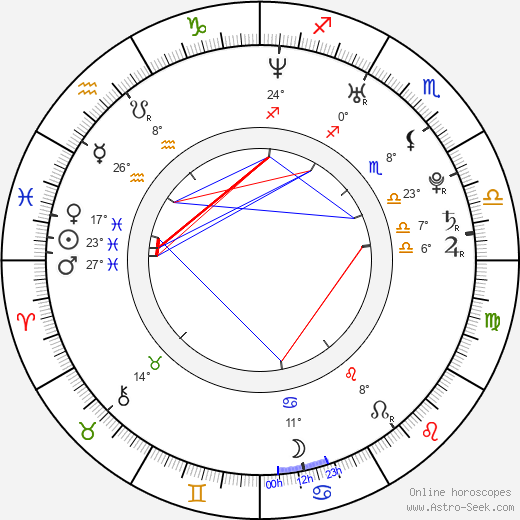Ryan Cartwright birth chart, biography, wikipedia 2017, 2018