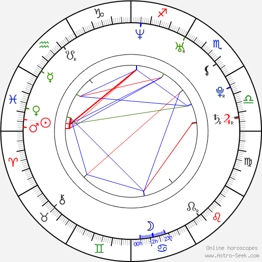 Ryan Cartwright astro natal birth chart, Ryan Cartwright horoscope, astrology