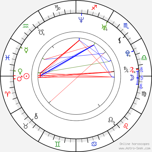 Sarah Felberbaum birth chart, Sarah Felberbaum astro natal horoscope, astrology