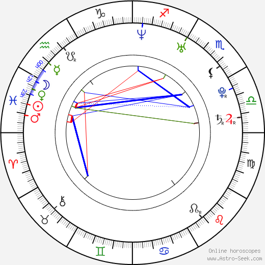 Simon Kook birth chart, Simon Kook astro natal horoscope, astrology