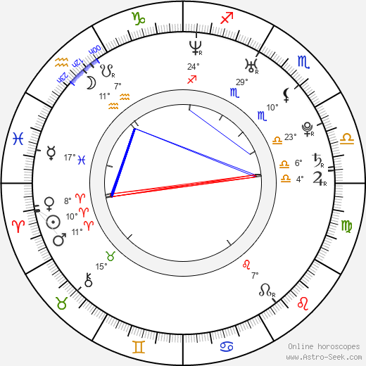 Thomas Stuber birth chart, biography, wikipedia 2018, 2019