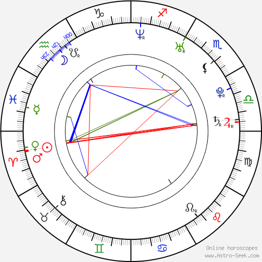 Thomas Stuber astro natal birth chart, Thomas Stuber horoscope, astrology